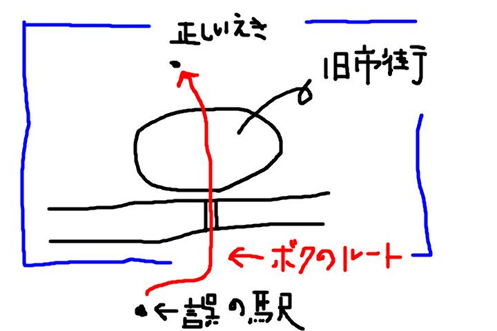 f:id:tabascopotato259:20170917175132p:plain